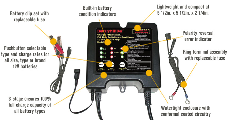 12248 batteryminder model 12248 12volt 8 amp wet gel agm charger